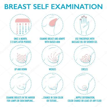 depositphotos_123723326-stock-illustration-breast-self-exam-instruction-breast